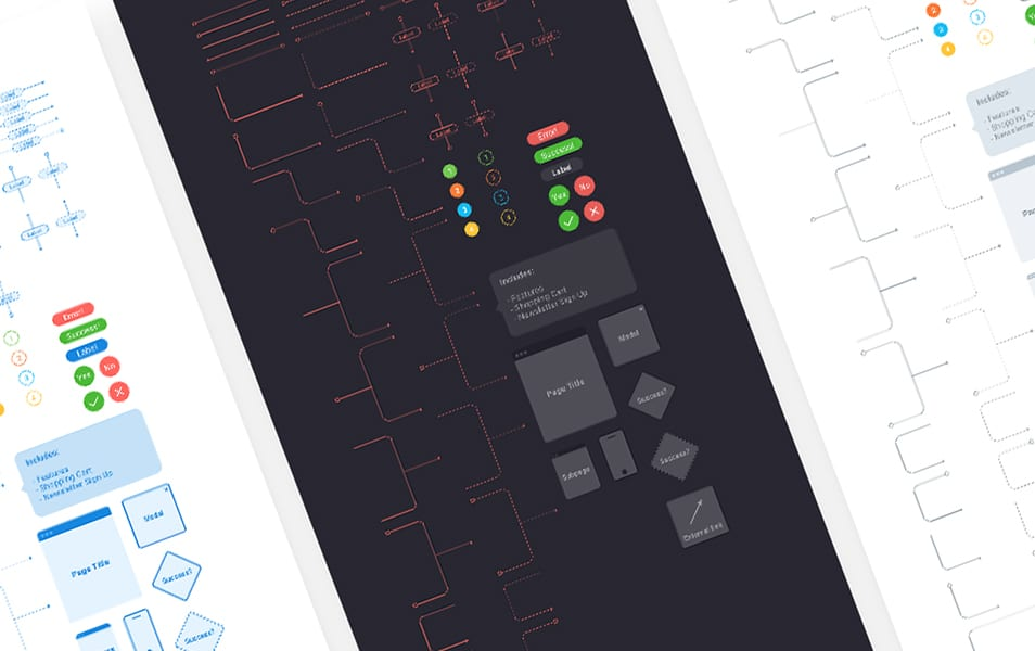 Flowchart kit for Figma