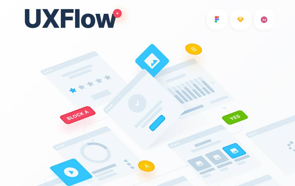 UXFlow Wireframe Prototyping System