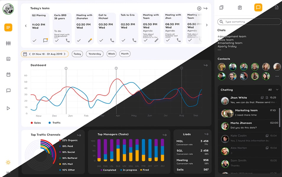Dashboards Free UI