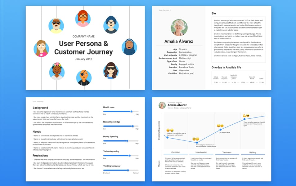 Free Template | User Persona & Customer Journey in Figma