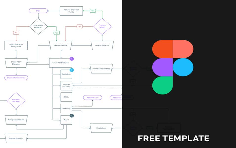 User Flow Template for Figma