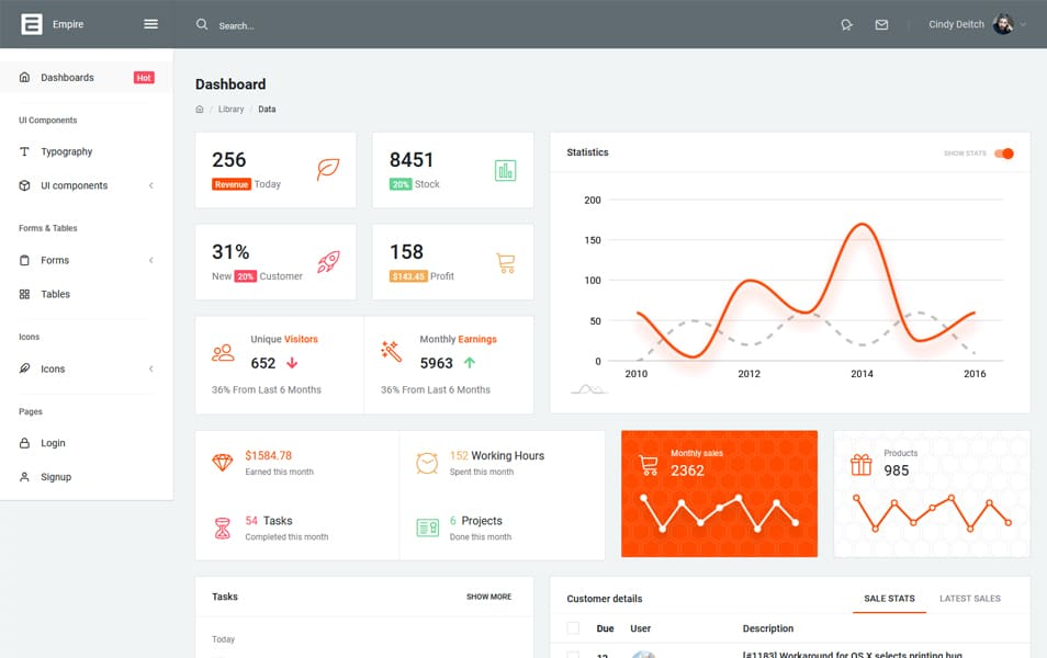 Empire Bootstrap 4 Free Admin Template