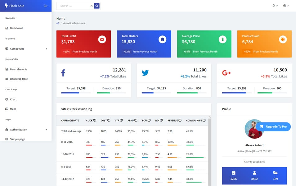 Flash Able Bootstrap 4 Free Admin Template