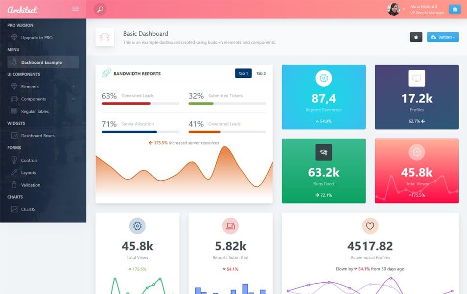 ArchitectUI Bootstrap 4 Dashboard