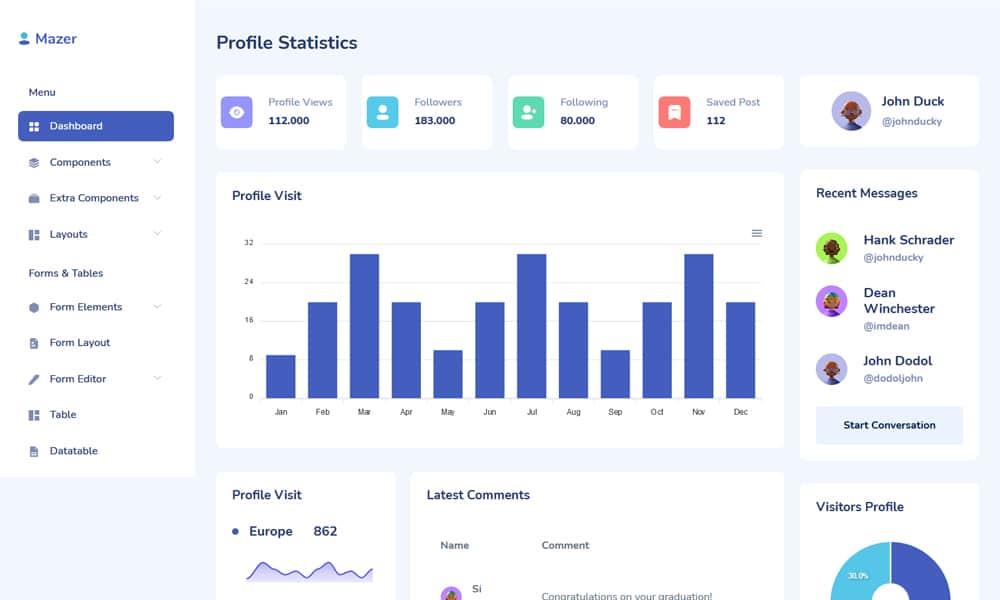 Mazer Dashboard - Free Bootstrap 5 Admin Dashboard Template